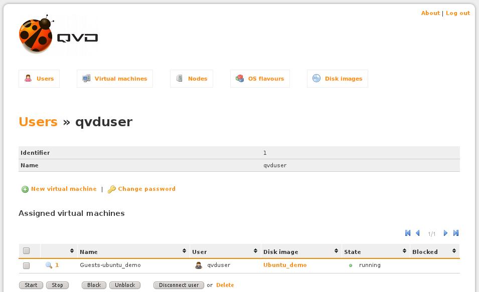 Administration Manual 3 5 - QVD: The Linux VDI platform